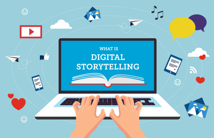 Header 1    ​​​​​Digital Storytelling Tools for Occupational Training