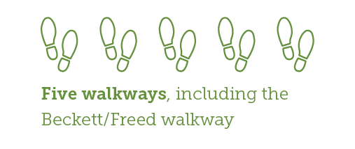 Five walkways